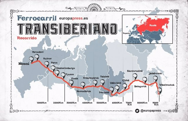 100 Años Del Transiberiano