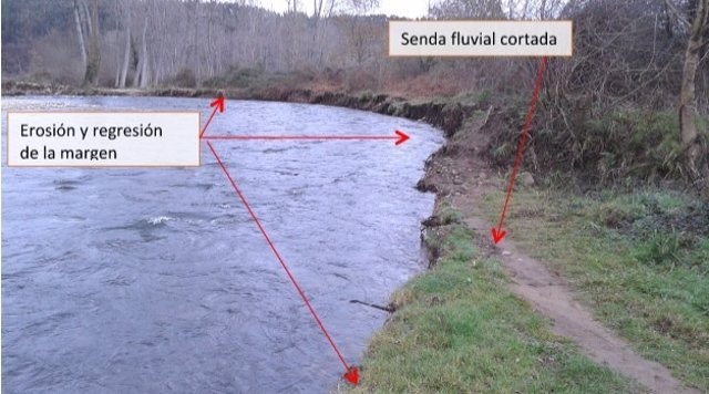 Regresión de la margen vista desde aguas arribas y desaparición del sendero
