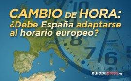 Cambio de hora en Europa: ¿debe España adaptarse al horario europeo?