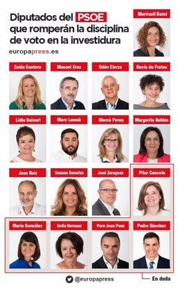 Diputados del PSOE que no se abstienen ante Rajoy