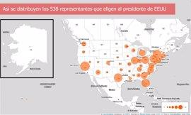 El Colegio Electoral, el sistema indirecto por el que se elige presidente en EEUU