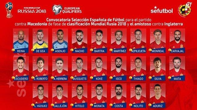 Lista convocados convocatoria Lopetegui selección española Macedonia Inglaterra