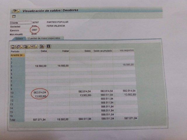 Factura de la deuda del PP a Feria Valencia