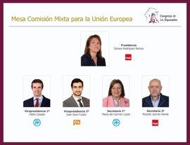 Soraya Rodríguez (PSOE), nueva presidenta de la Comisión Mixta para la Unión Europea