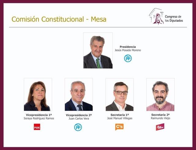 Mesa de la Comisión Constitucional del Congreso