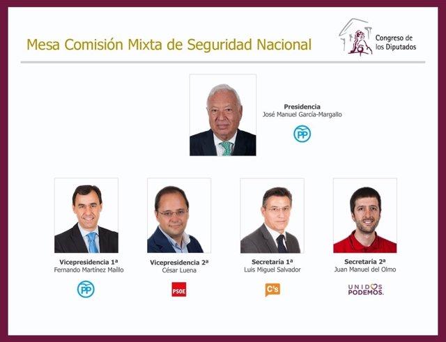 Mesa de la Comisión Mixta de Seguridad Nacional