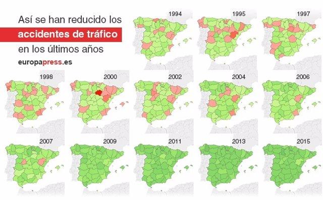 Evolución de accidentes de tráfico en España