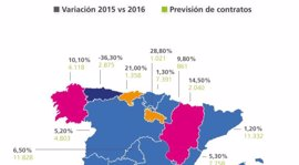 La contratación de trabajadores con discapacidad crece un 21% en Cantabria en 2016