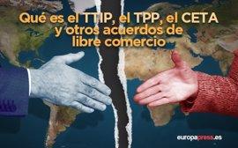¿Qué es el TTIP, el TPP, el CETA y otros acuerdos de libre comercio?