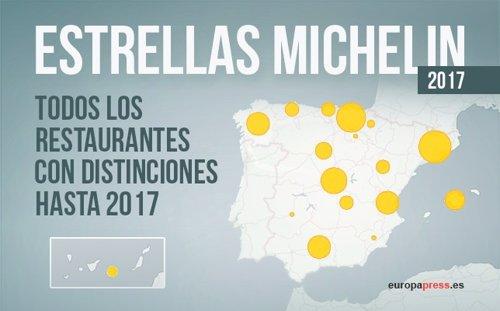 Todos los restaurantes con Estrella Michelín