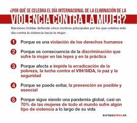 ¿Por qué se celebra el Día Internacional de la Eliminación de la Violencia contra la Mujer?