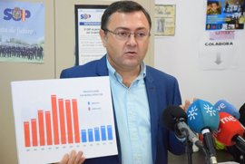 "PSOE-A dice que Díaz va a Bruselas ""a solucionar problemas"" y Moreno a ""sembrar dudas"""