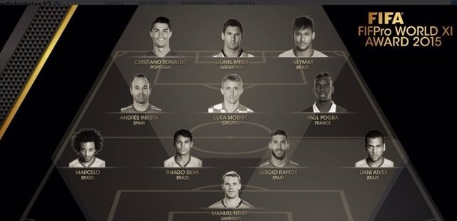 Once ideal FIFA de 2015