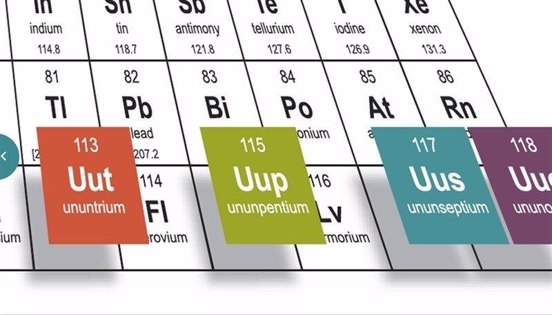 Sabes cules son los cuatro nuevos elementos de la tabla peridica sabes cules son los cuatro nuevos elementos de la tabla peridica urtaz Choice Image