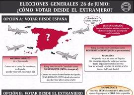 """Marea Granate afea a la JEC que quiera """"experimentar"""" el voto electrónico con emigrados"""