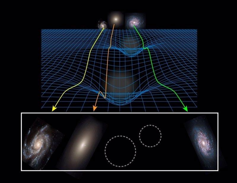 Resultado de imagen de Nuevas teorías de la Gravedad