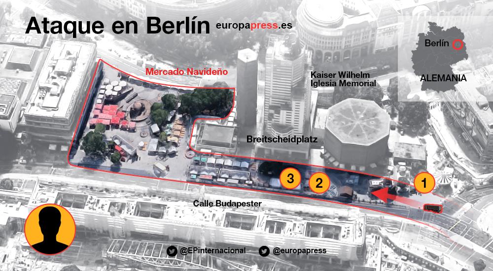 Cronología del ataque en Berlín.
