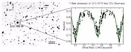 Descubren una estrella binaria eclipsante desde el Observatorio Astronómico de la UJA