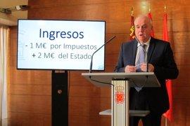 El borrador Presupuesto Ayuntamiento de Murcia contempla crecimiento del 0,5% para 2017, hasta los 406,6 millones