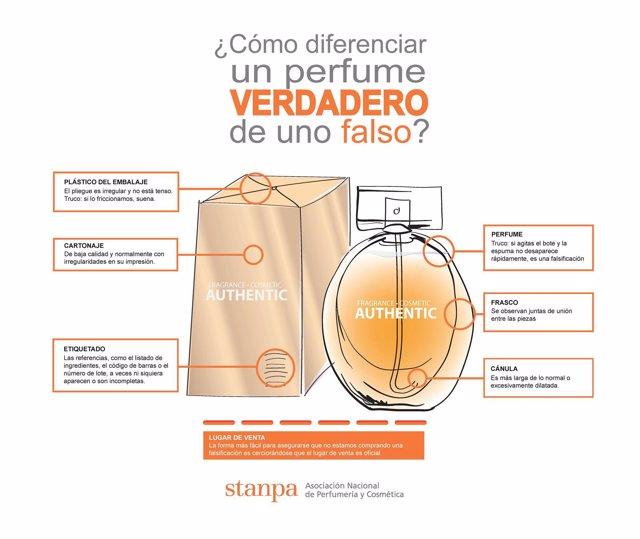 Falsificación perfumes Stanpa