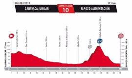 ElPozo Alimentación acogerá el final de la décima etapa de La Vuelta Ciclista a España