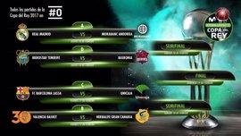 Real Madrid-MoraBanc, Barça-Unicaja, Baskonia-Tenerife y Valencia-Herbalife en la Copa