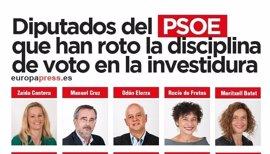 Diputados críticos de PSOE respaldan a Pedro Sánchez pese a la irrupción de Patxi López