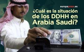 Esta es la situación de los Derechos Humanos en Arabia Saudí