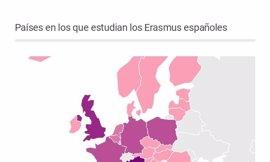 Qué países prefieren los alumnos con becas Erasmus y otras respuestas