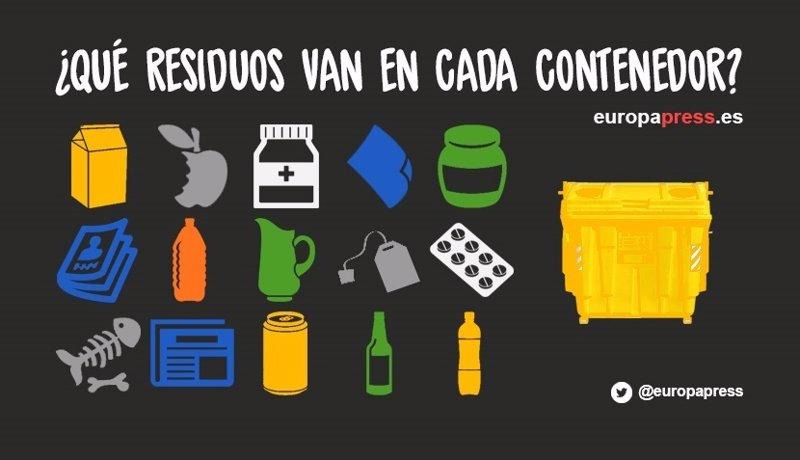 47330f574 Reciclaje: ¿en qué contenedor va cada residuo?