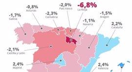 El precio de la vivienda bajó un 2,3% en Cantabria en 2016, según Fotocasa