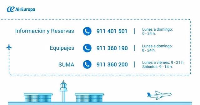 Air Europa suprimirá los teléfonos de tarificación especial de atención al cliente