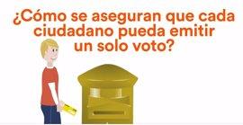 Cs critica que el proceso participativo de Ahora Madrid no cumple con garantías de confidencialidad y recuento electoral