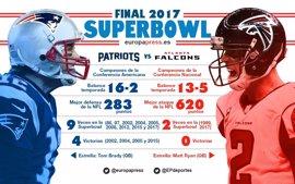 El ataque de los Falcons, último obstáculo para que Brady agrande su leyenda