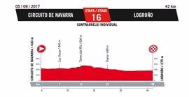 """La Vuelta llegará a Logroño con una contrarreloj individual """"para especialistas"""""""