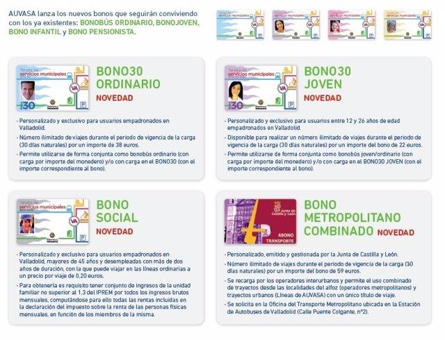 Cartel informativo sobre los nuevos bonos de Auvasa