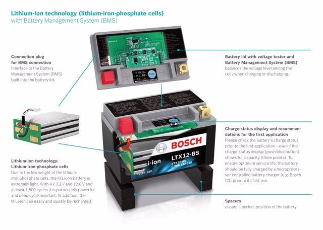 Batería con tecnología de iones de litio