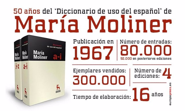 Diccionario de María Moliner.