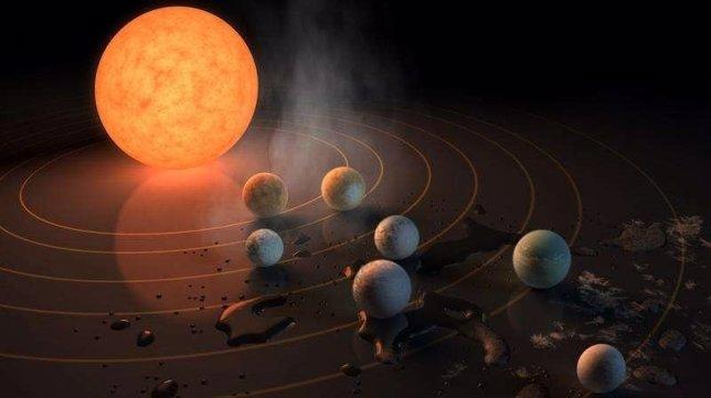 Sistema TRAPPIST 1