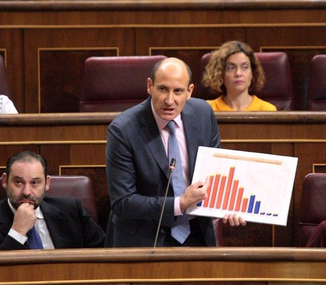 Luis Carlos Sahuquillo, diputado del PSOE