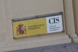 La preocupación por la corrupción y la mala situación política subieron en febrero, según el CIS