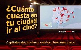 ¿Cuánto cuesta ir al cine en tu ciudad?