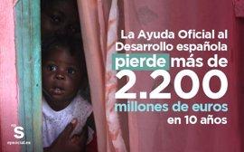La Ayuda Oficial al Desarrollo española se recorta en más de 2.200 millones de euros en la última década #10AñosEPsocial