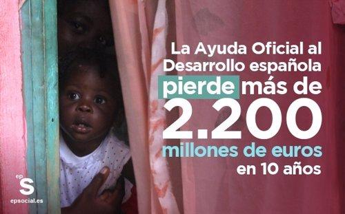 La AOD se ha recortado en más de 2.200 millones de euros en 10 años