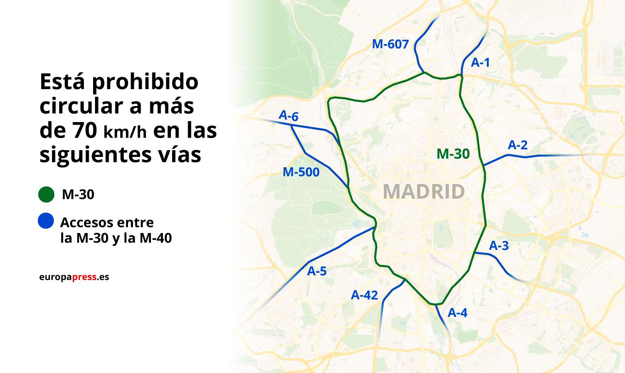 Escenario 1 del protocolo anticontaminación de Madrid