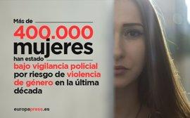 Diez años de lucha contra la violencia de género: 400.000 víctimas bajo vigilancia policial #10AñosEPsocial