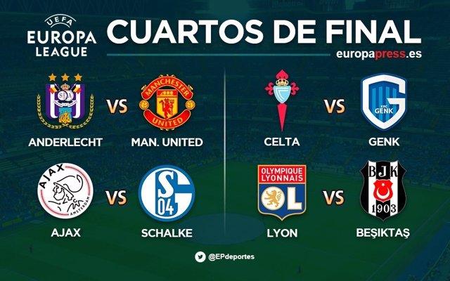 Sorteo cuartos Europa League Celta