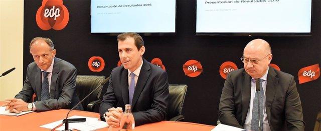 Presentación resultados EDP España.