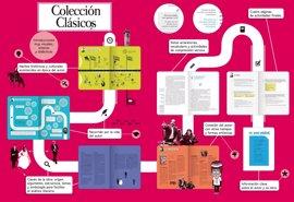 SM lanza la 'Colección clásicos' para conectar los clásicos de la literatura española con los jóvenes de hoy