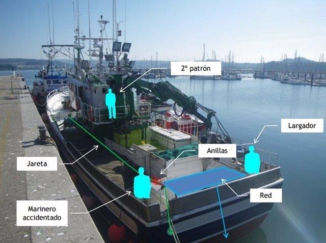 Posición de marineros de A Tenencia en el largado de la red